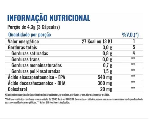 Ômega 3 Óleo De Peixe 1000 mg - Profit labs - 90 softgels