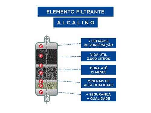 Refil Alcalino Ionizado PH+ Para Purificador de Água