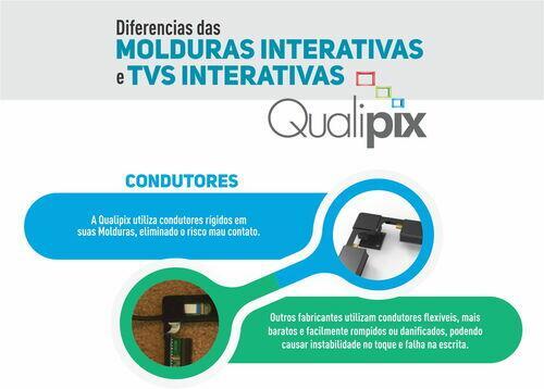 DISPLAY INTERATIVO QUALIPIX C/ GERENCIADOR 32 POL.