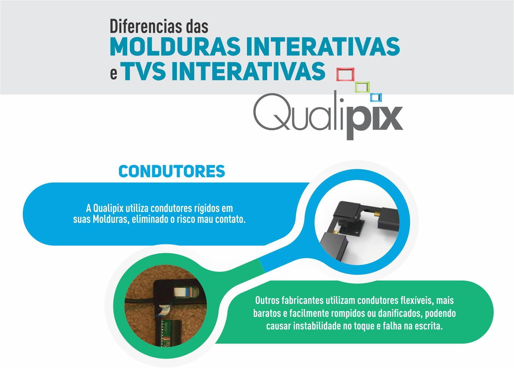 DISPLAY INTERATIVO QUALIPIX C/ GERENCIADOR 43 POL.