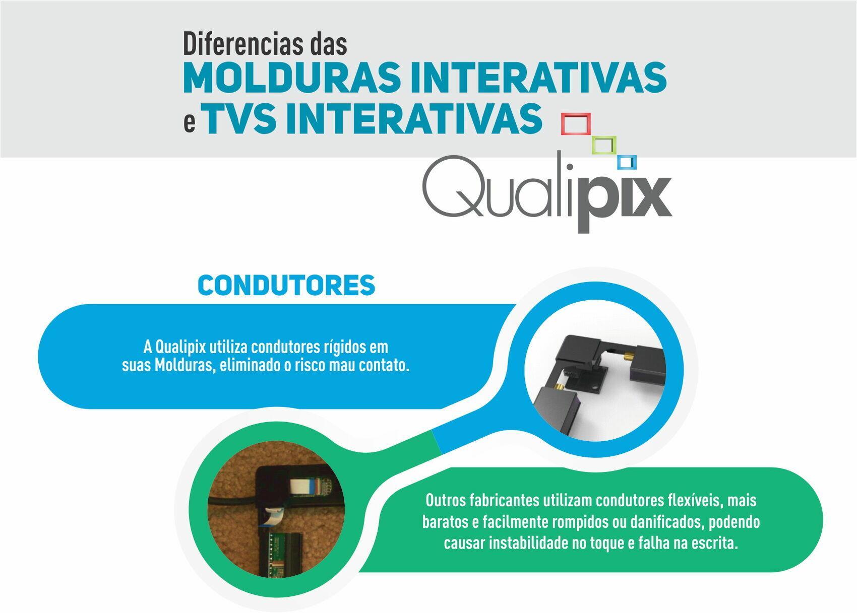 DISPLAY INTERATIVO QUALIPIX 75 POL.